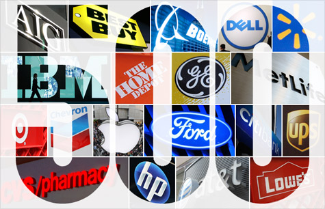 Fortune-500-Companies