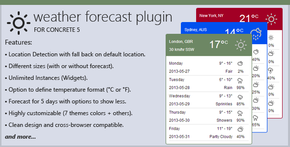 PHP-WordPress-Weather-Forecast-plugin