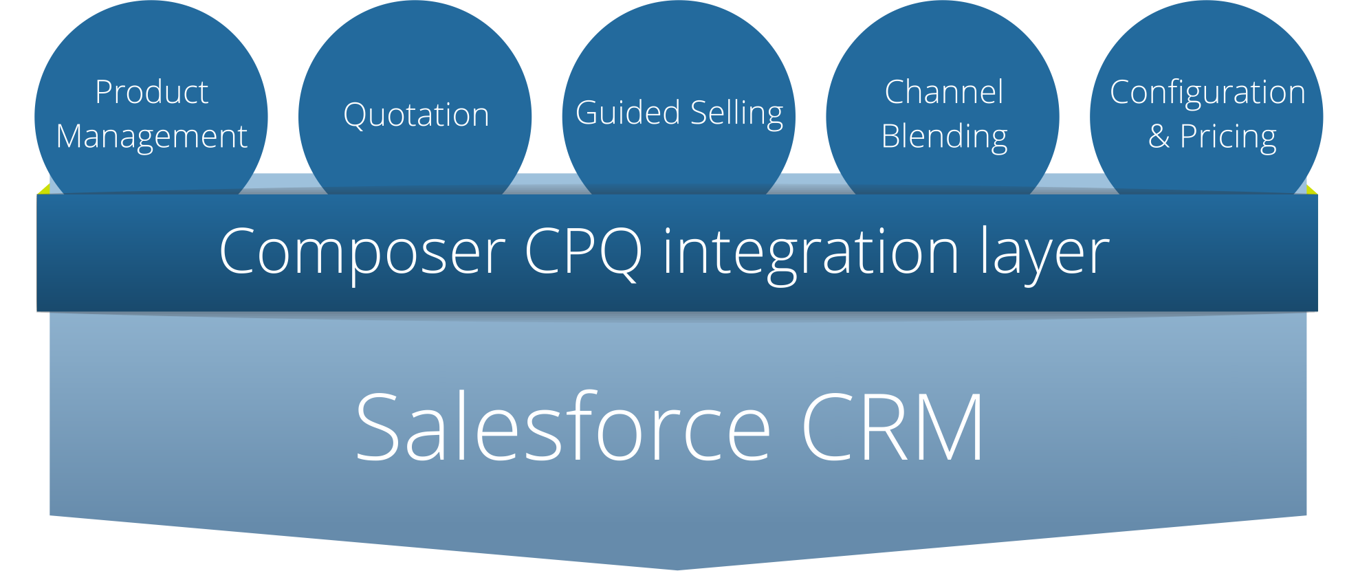 Salesforce_CRM_ENG_m
