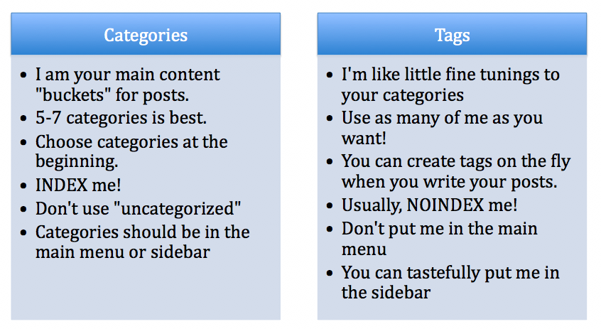 categories-vs-tags1