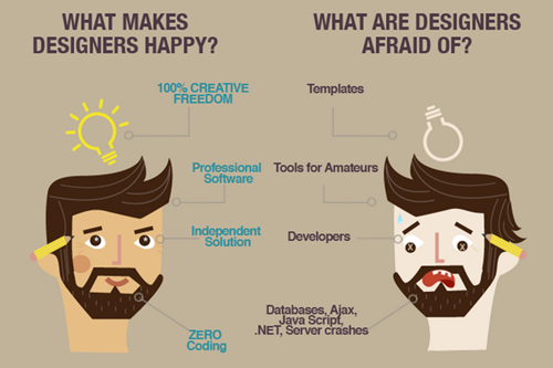 happy-web-designers7