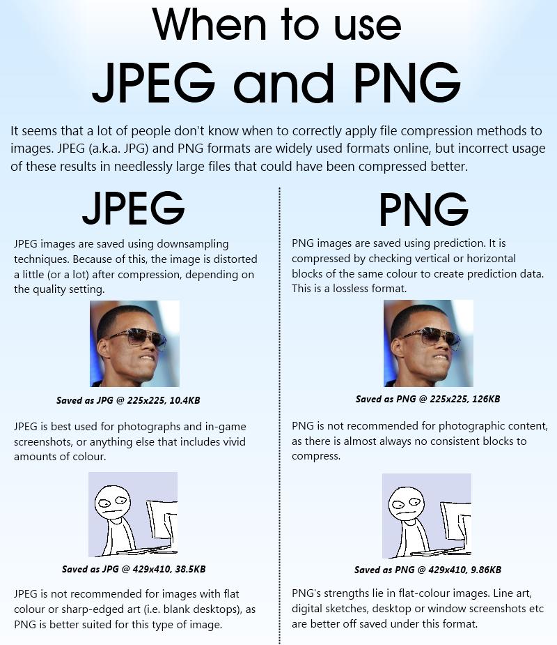 png-vs-jpeg