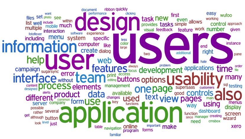 wordle-word-cloud-applications