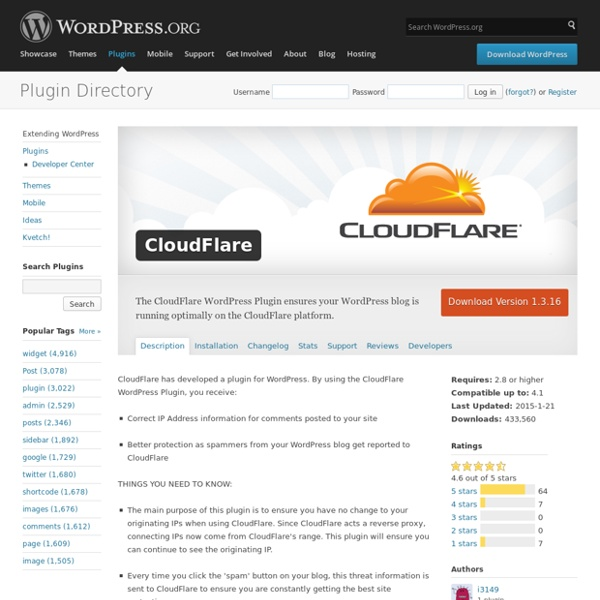 wordpress-cloudflare-plugins-101795090