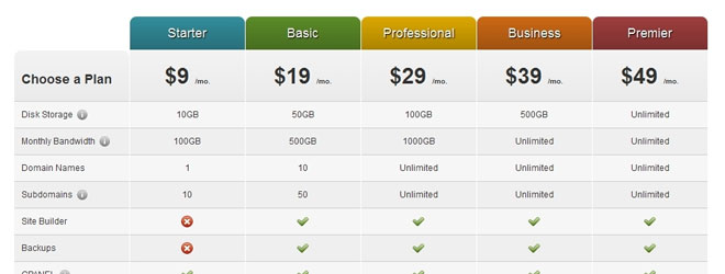 wordpress-premium-css3-pricing-tables-plugin