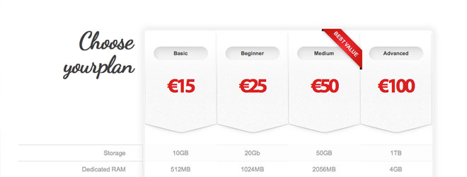wordpress-premium-pricing-tables-plugin