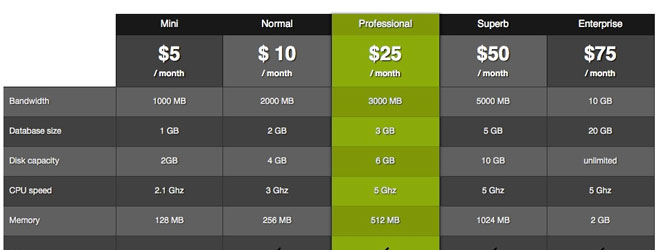 wordpress-upricing-premium-pricing-tables-plugin
